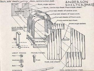 Anderson shelter facts & worksheets | study material resource.